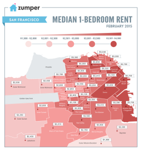 SF-Rents-February-974x1024